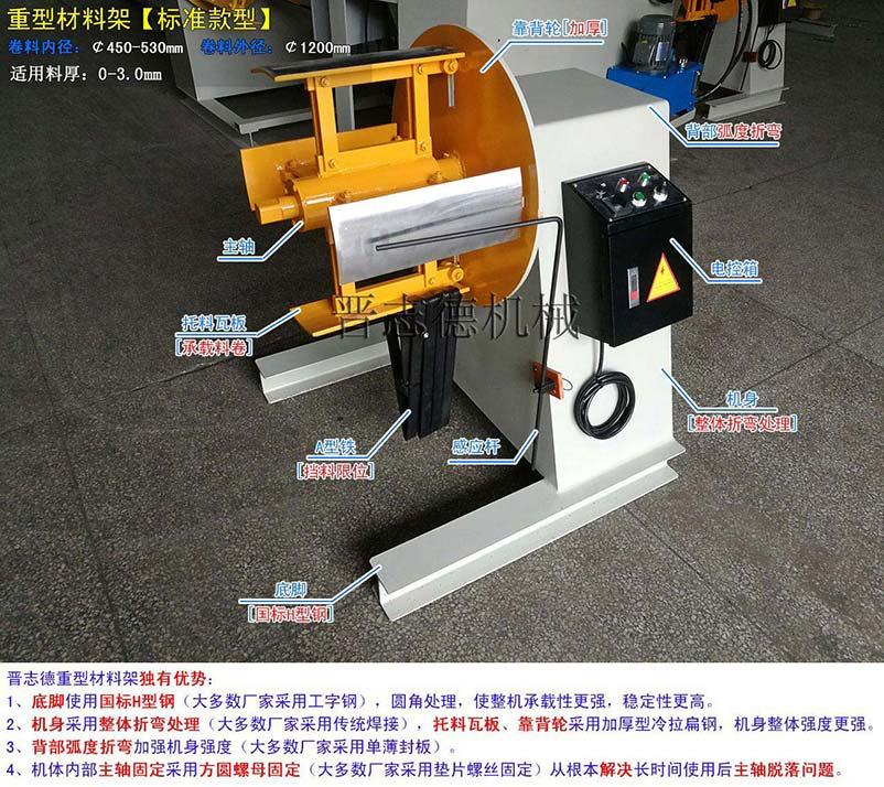 结构:重型材料架由机身,主轴,托料瓦板,感应控制杆,a型铁和电控箱组成