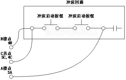 1)冲床急停按钮为长闭按点,将端子1b,1c串联于冲床急停按钮接线