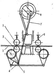 滾輪送料機工作原理