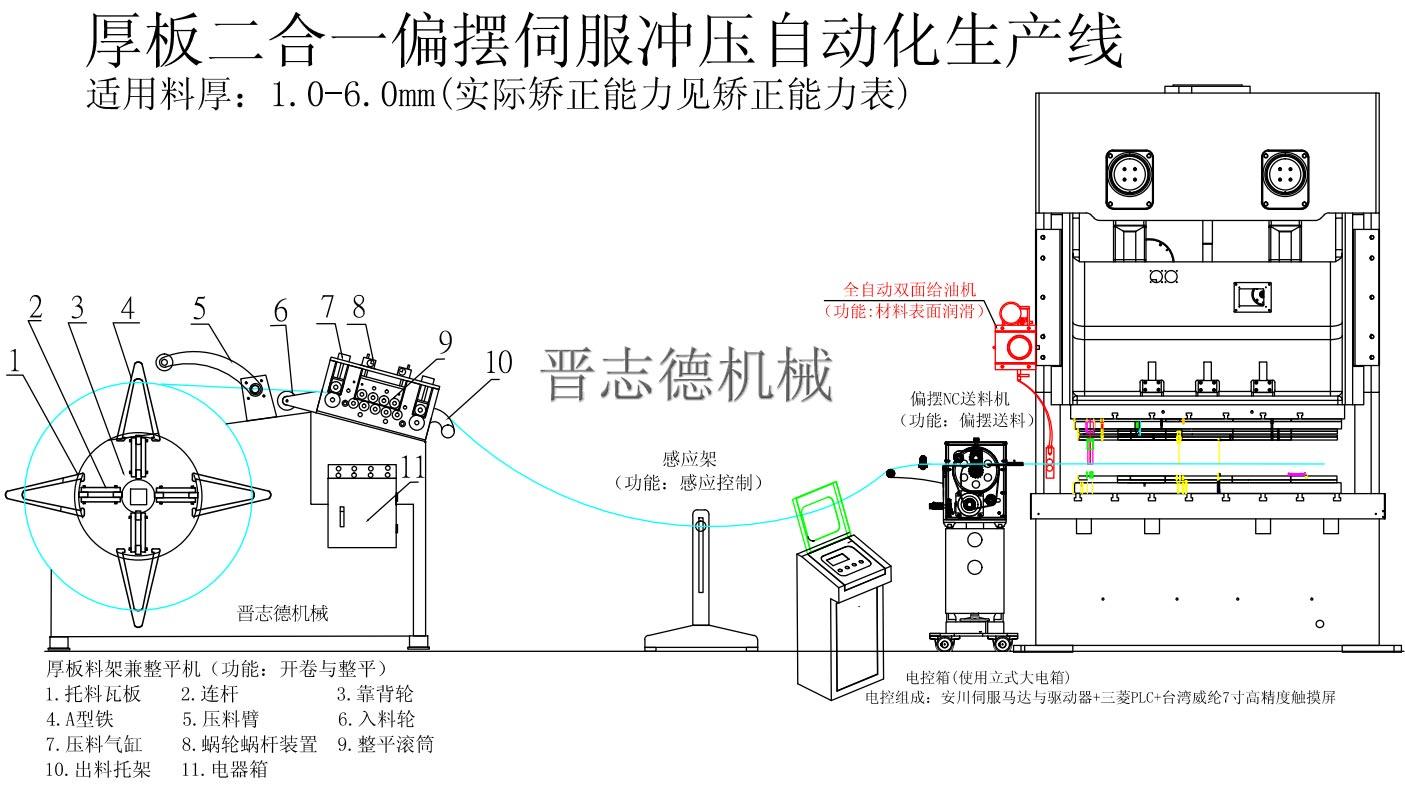 动冲床控制电路图